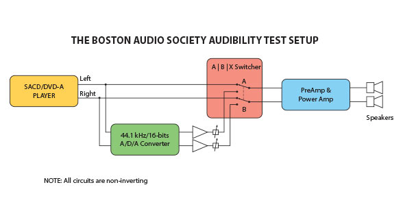 bos_audio_test_setup
