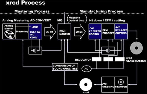 xrcd_process_gfx