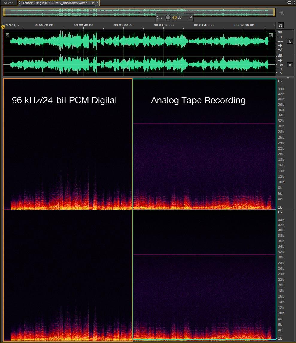 analog_tape_spectra