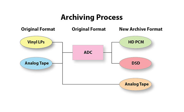 archiving_graphic