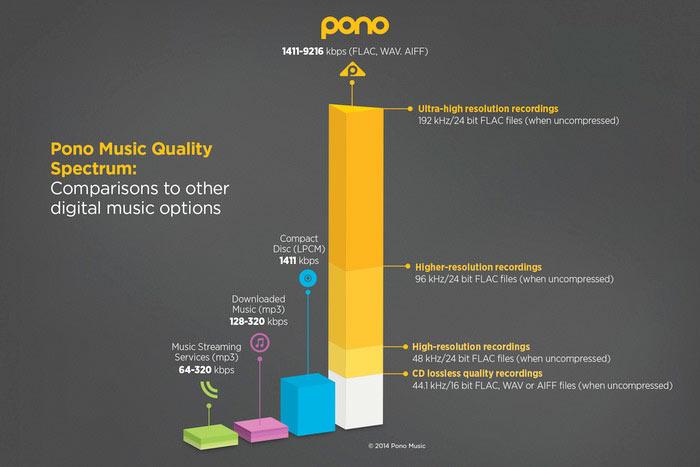 140325_pono_chart
