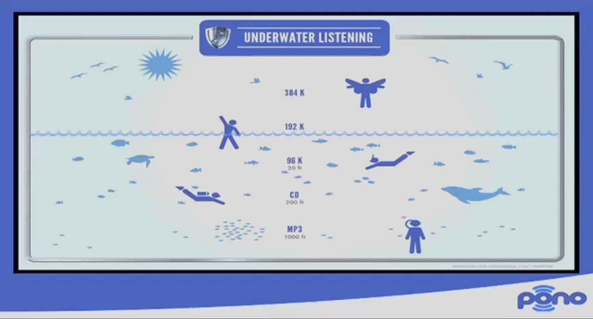 underwater_pono_gfx