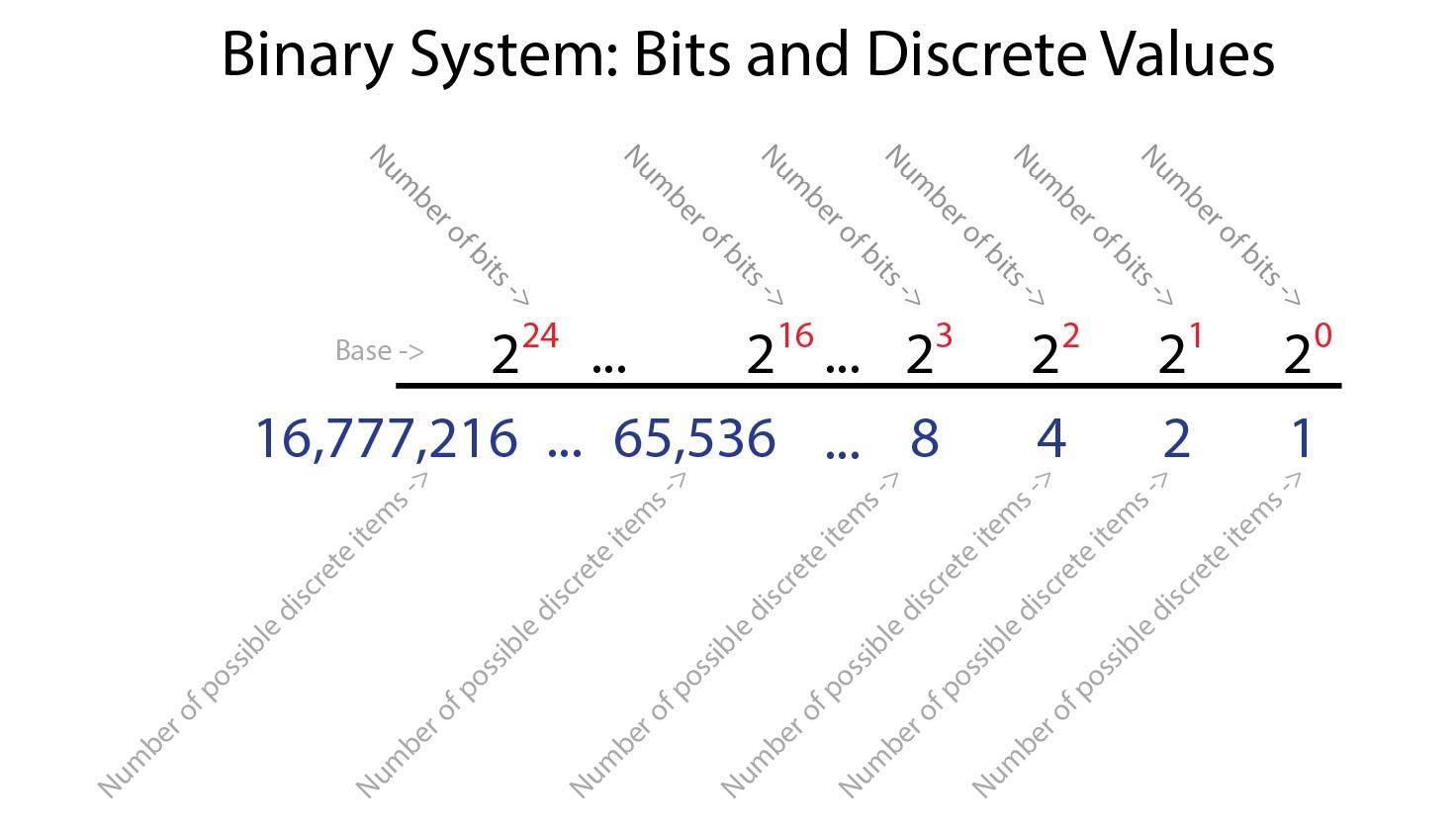 140526_binary