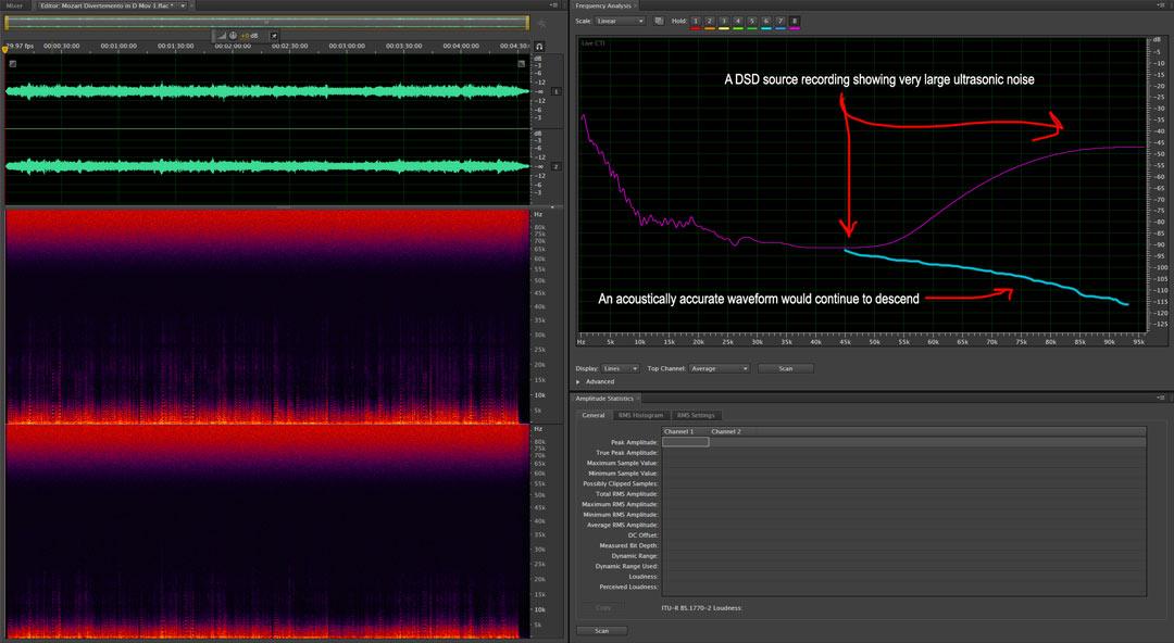 Mozart-Divertemento-in-D-Mov-1-HTC-SpectraHTC