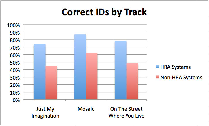 140911_AVS_Accuracy_Track