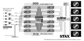 DVD-Audio vs. SACD: A 2004 AES Paper Sheds Light