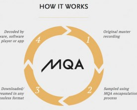 MQA: Meridian Delivers New Format