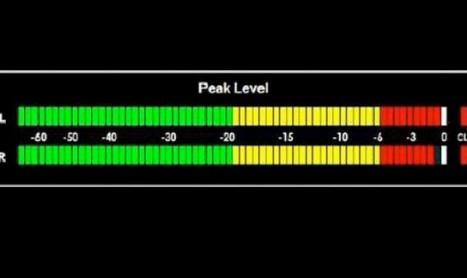 Measuring Audio Dynamics in Recordings