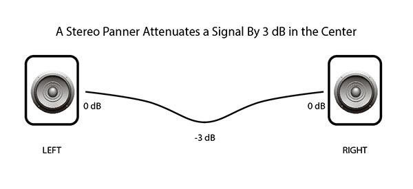 150304_panning_diagram
