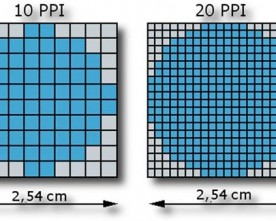 Resolution And The Pixel Analogy