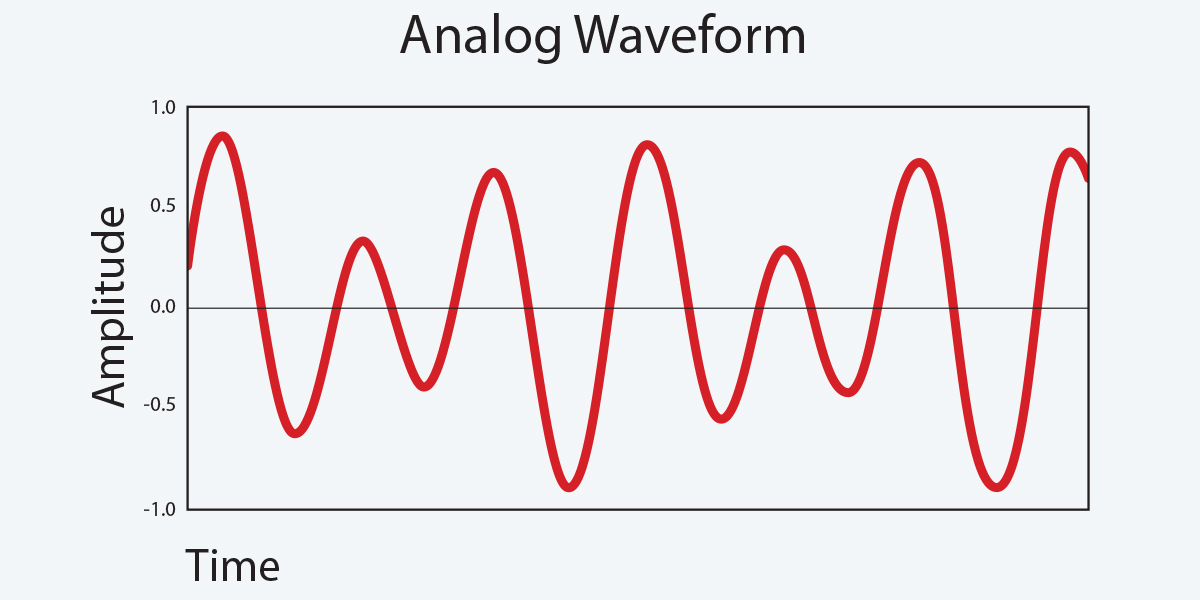 150904_analog_waveform
