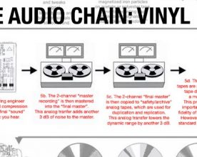 The Audio Chain: Classic Vinyl