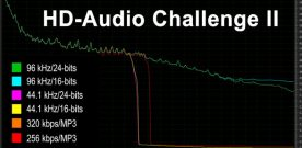 The HD-Audio Challenge II