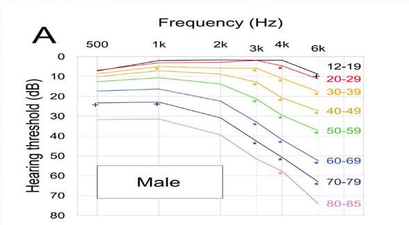 HD-Audio Challenge II: Update